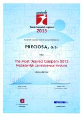 The Most Desired Company 2013
